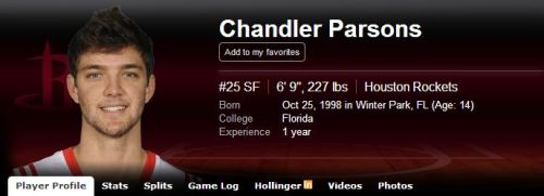 I think Chandler Parsons may have lied to the Rockets about his age.