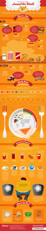 Infographic: Serving sizes around the worldIt should come as no surprise that America leads the world in obesity. Just take a look at our serving sizes.