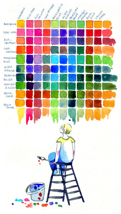 maruti-bitamin:  Mix chart for personal reference of colours I use the most. Incidentally, I have a colour theory exam tomorrow of which this is totally irrelevant to.