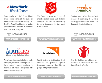 thedailyfeed:  Six ways you can help Hurricane Sandy's victims.