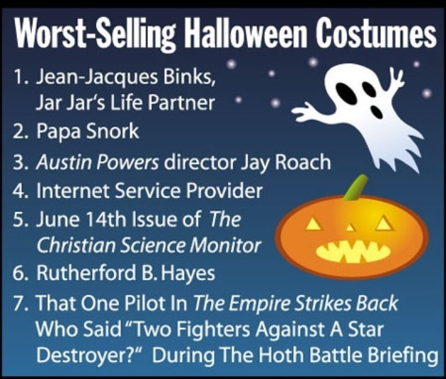 (via Worst-Selling Halloween Costumes | The Onion - America's Finest News Source)