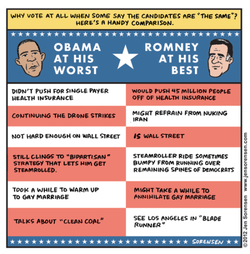 wilwheaton:  (via Daily Kos: Handy candidate comparison chart)