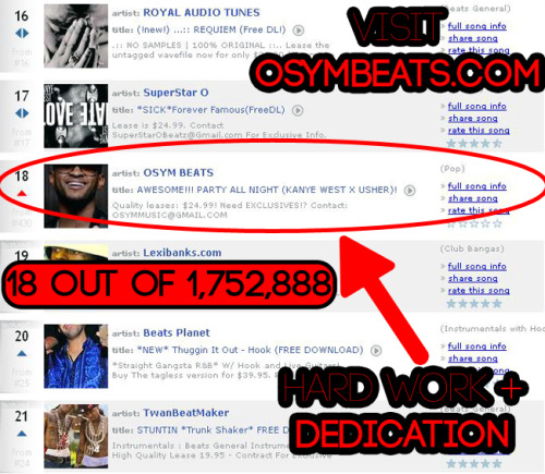 Hard Work + Dedication #Blessed | Quality Beats? http://www.osymbeats.com