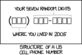 xkcd: Cell Number