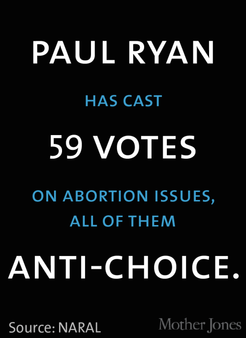 "Paul Ryan teamed up with Todd Akin to co-sponsor a personhood bill that would, in effect, criminalize many forms of birth control, as well as IVF.  He co-sponsored a bill to redefine rape and refers to rape as a ""method of conception.""  He co-sponsored the Protect Life/Let Women Die Act that would allow hospitals to refuse to perform a life-saving abortion on a dying woman.  He also wrote this gem, in which he likens Roe v. Wade to Dred Scott.  And yes, that is a 1500+ word essay on reproductive rights that never once mentions women."