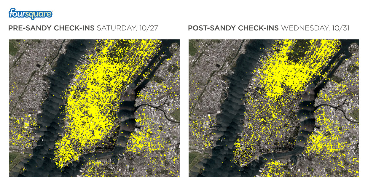 The Sandy effect: how Manhattan looks on Foursquare after a hurricane  Popular check-in app Foursquare offers great data, showing the places people visit at any given time of day. The data tells a compelling story, especially for events like Hurricane Sandy. Take a look at a visualization of check-ins in Manhattan on the Saturday prior to the storm and on Wednesday Oct. 31, days after Sandy hit. This really drives home how Sandy created two towns within Manhattan.