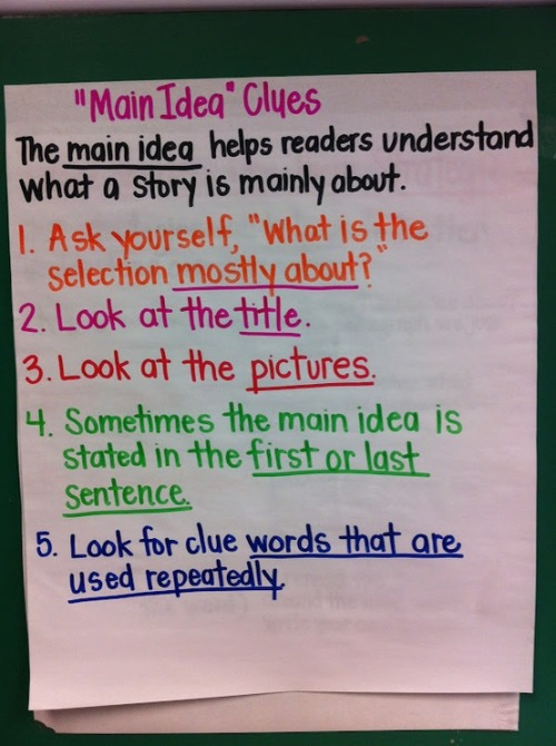 classroomcollective:  Main Idea Anchor Chart