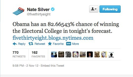 Nate Silver is still working his pro-Obama, anti-Romney witchcraft, but this time to the fifth decimal place.