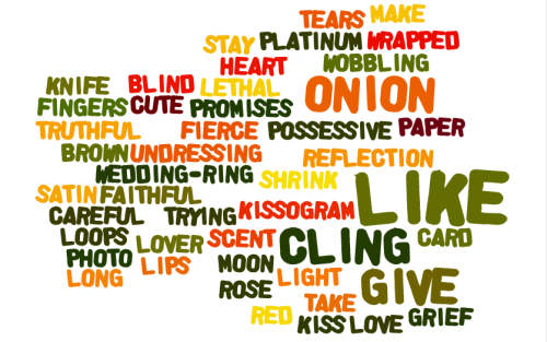 Carol Ann Duffy's poem 'Valentine' using wordle.