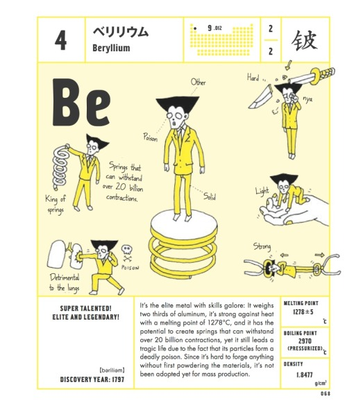 The Elements of the Periodic Table, Personified as Illustrated Heroes:  Lively and irreverent, this comic-inspired take on the Periodic Table gives each of the 118 known elements a distinctive character, with attitude and style reflective of the element's respective chemical properties, era of discovery, and natural states.