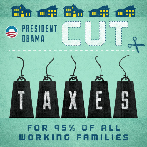 President Obama has saved the typical middle-class family $3,600 in taxes. Compare what you'd pay under the President's plan versus Mitt Romney's.