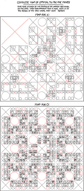 mrcactu5:  A complete map of tic-tac-toe moves.  Has fractal form