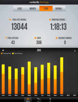 graphs on runtastic PushUps