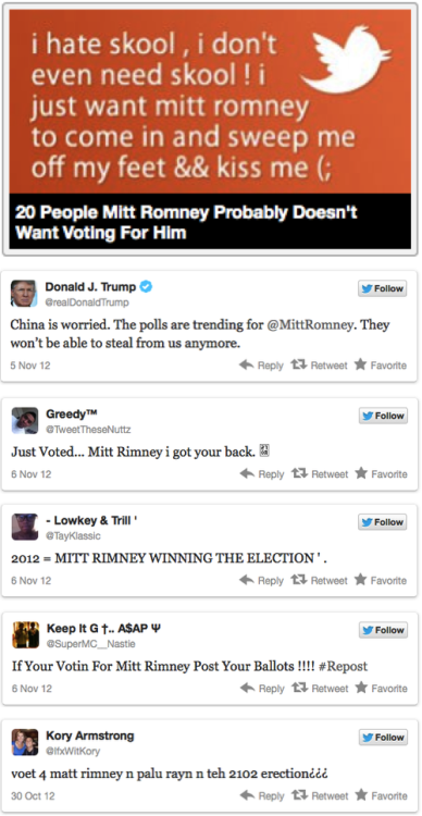 20 People Mitt Romney Probably Doesn't Want Voting For Him [Click to continue] Both candidates are scrambling for votes today and the election's close to statistically tied. But Mitt Romney would still probably give up the support of these twenty Twitter users, even if it meant losing twenty Ohio votes: