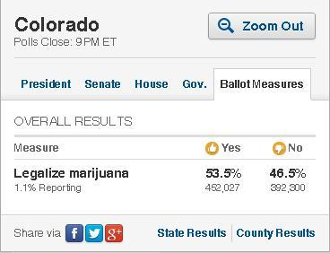 Do it, Colorado! Do it!