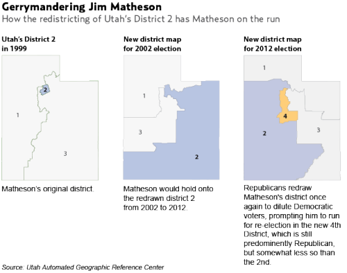 Just Can't Beat Him: These are the districts that Dem Jim Matheson has won in Utah over the past 12 years. The state Republican party has repeatedly gerrymandered Matheson's districts during the time he's served in Congress. It hasn't worked: Matheson won again Tuesday night, beating highly touted GOP challenger Mia Love.