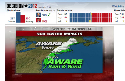 Weather.com: You have a re-elected president and a Noreaster headed your way
