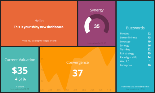 Spotify's Dashing, a dashboard framework, is a lovely example of flat interface design.