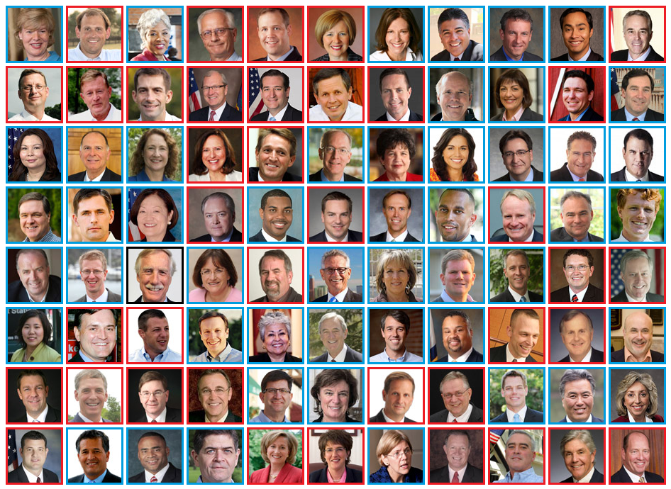 theatlantic:  nationaljournal:  The New Faces of the 113th Congress The 2012 House and Senate elections brought over 80 new members to Washington.  Use our interactive application to sort and filter the freshmen by age, experience, ethnicity, and more.  Hover over each picture for name, state, and district information. To read a full narrative of each newcomer, written by the staff of The Almanac of American Politics, click the member's picture.  This is very cool.