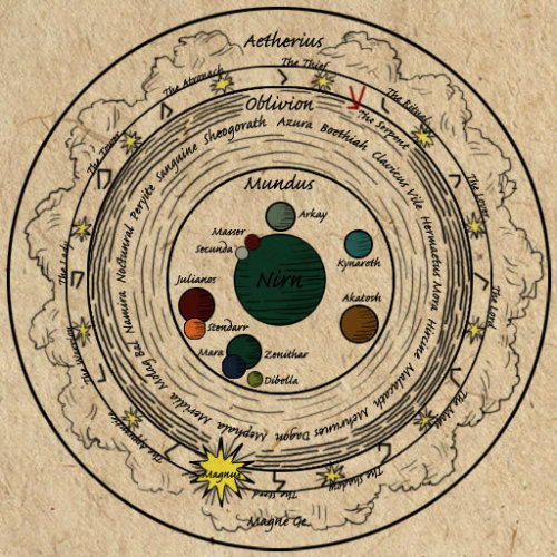 The cosmology of the Elder Scrolls universe.