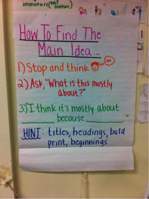 How to find the main idea…