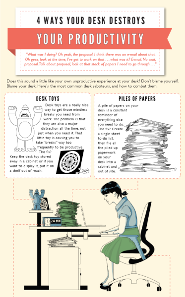 Click to embiggen (and see full infographic). 4 Ways Your Desk Destroys Your Productivity Your desk is supposed to be the place where you are at your productive zenith. But is your reality that you get more done at the kitchen table, living room couch sitting up in bed with your laptop? Take a look at your desk; it could be destroying your productivity with clutter, junk and non-essential items competing for space and your attention. Here is a look at the most common productivity stealers that lurk on many desks and how to banish them. Read More (via Is Your Desk Destroying Your Productivity? - OPEN Forum :: American Express OPEN Forum)