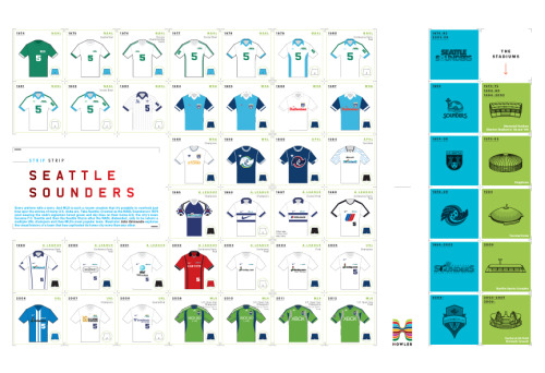 New print up in our shop—Seattle Sounders Strip Strip from issue one. And in honor of the Sounders' playoff game tonight against Salt Lake, it's 25% off with the discount code seattlestrip for the next 24 hours.
