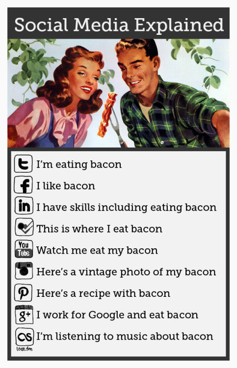 gingerbrownies:  Social media explained