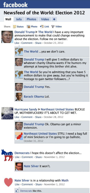 collegehumor:  News Feed History of the World: October 2012 [Click to continue]