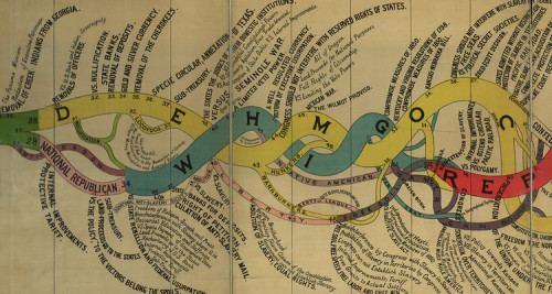 11 of the most influential infographics of the 19th century.