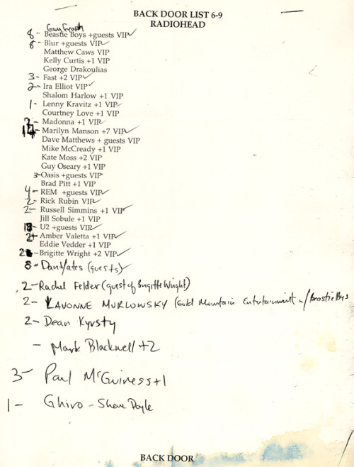 Radiohead guest list for 1997 Irving Plaza show. x