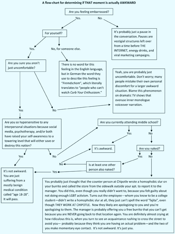 A Flowchart For Determining If A Moment Is Actually Awkward by Laura Jayne Martin