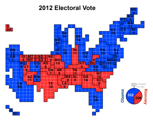 Cartogram of the 2012 Electoral Vote for US President, with each square representing one electoral vote.