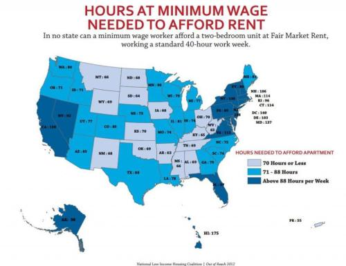 forrachael:  Hours at minimum wage needed to afford rent and good luck affording groceries, gas $, a car, utilities, not to mention a phone and/or bill