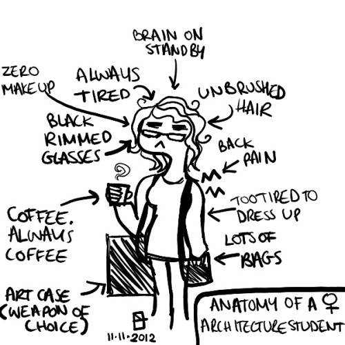 The Anatomy of a Female Architecture Student