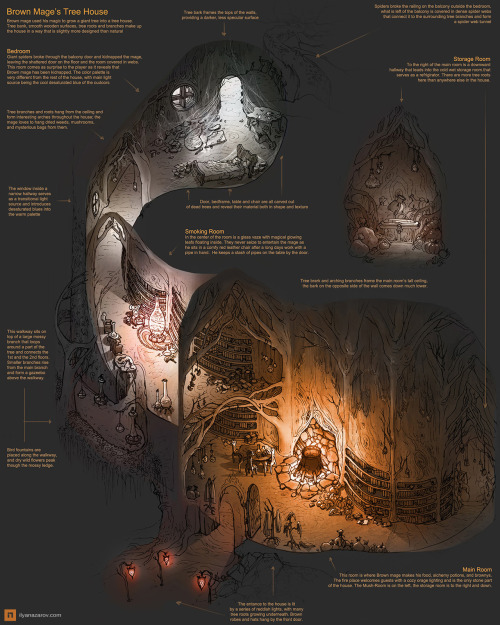"fuckyeahdnd:  infinitemachine:  Map of the Day: ""Brown Mage's Treehouse"" by Ilya Nazarov  AMAZING"