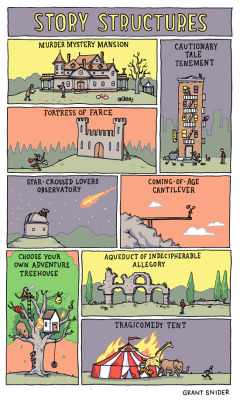 incidentalcomics:  Story Structures