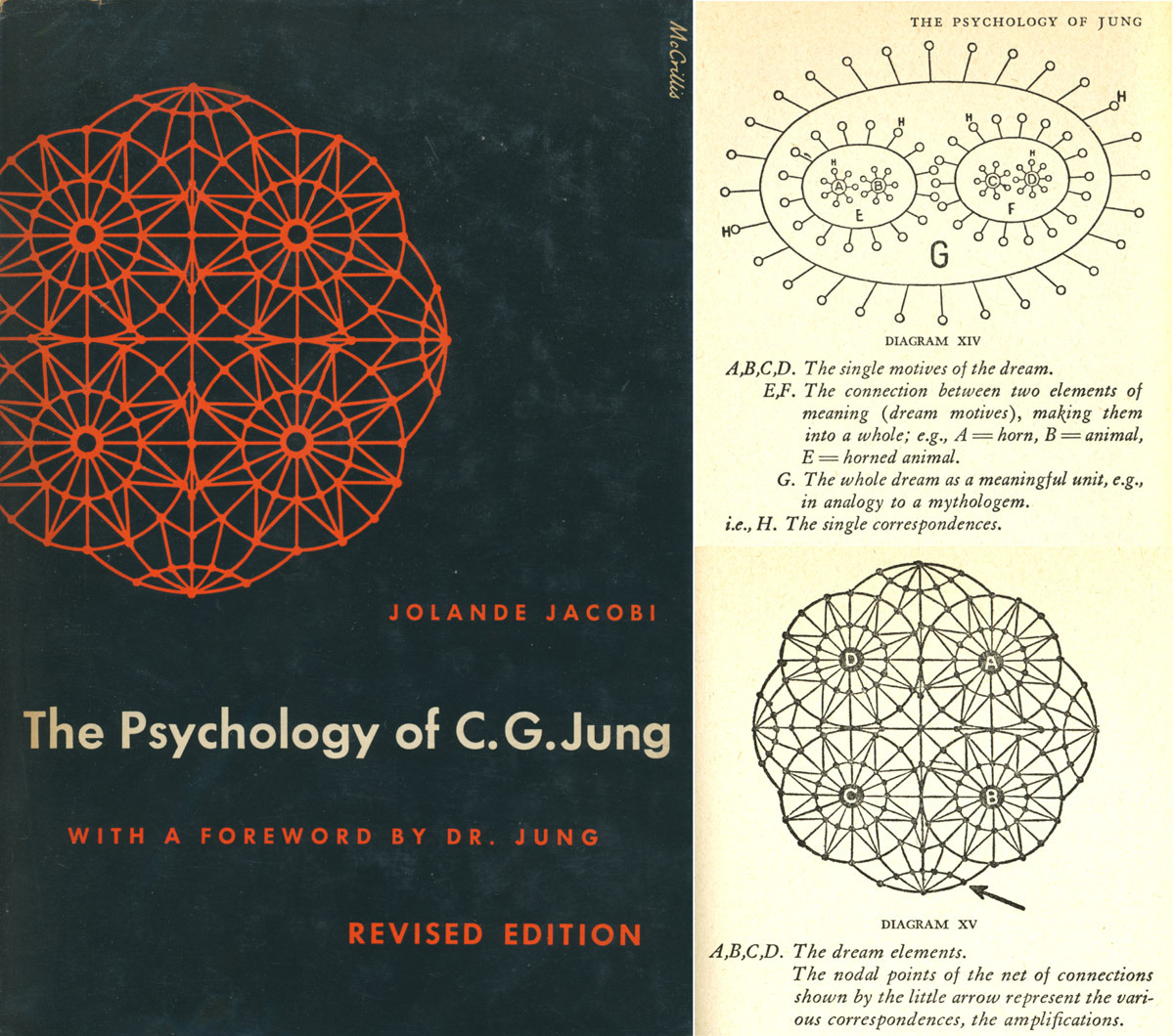 teachingliteracy:  circleart: The Psychology of C.G. Jung from the library of CircleArt