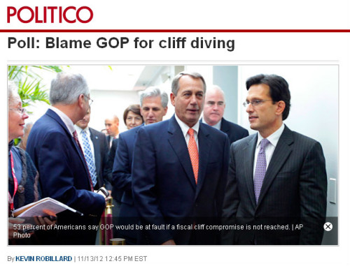quickhits:  Americans already blame GOP for driving off the fiscal cliff.  Politico: Americans are prepared to blame Congressional Republicans any failure to avert the fiscal cliff, according to a poll on Tuesday. While 51 percent of Americans don't expect a deal, Democrats have substantially more faith than Republicans in the ability of President Barack Obama and Congressional Republicans to compromise, according to the Washington Post-Pew Research Center poll. Two-thirds of Republicans aren't anticipating a deal, and only a quarter expect one. But a plurality of Democrats — 47 percent to 40 percent — expect Obama and the GOP to reach an agreement. Congressional Republicans are likely to face the blame for any impact: 53 percent of Americans said the GOP would be at fault, compared with 29 percent who said the same of the president. Ten percent said both would be to blame. The gap is even bigger among independent voters, only 23 percent of whom would blame the president.  Consider that math: 51% believe we'll sail off the fiscal cliff and 53% blame Republicans — before any failure at all. Nothing has happened yet and already people are blaming Republicans. If Republicans were hoping people haven't been paying attention, they're going to be disappointed. Republican obstructionism has become so ingrained in people's minds that they expect it. Republicans are going to have to spend a lot of time on image repair. They've dinged their reputation much worse than they'd probably imagined.