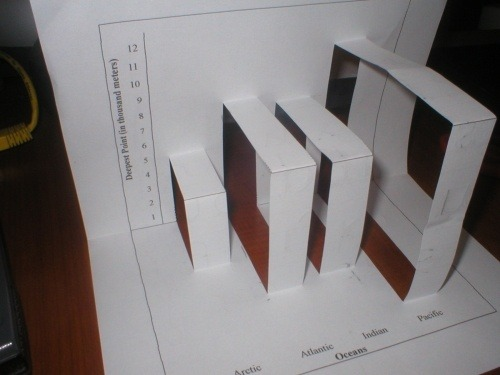 classroomcollective:  Math that really pops: Make 3D bar graphs.