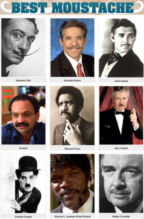 Who has the Best Moustache EVER? [Click to begin voting] In honor of Movember's campaign to increase awareness of men's health issues, we invite you also to increase your awareness of amazing moustaches from fiction and history. Vote on the best moustaches below and you can go here to donate to the Movember cause.