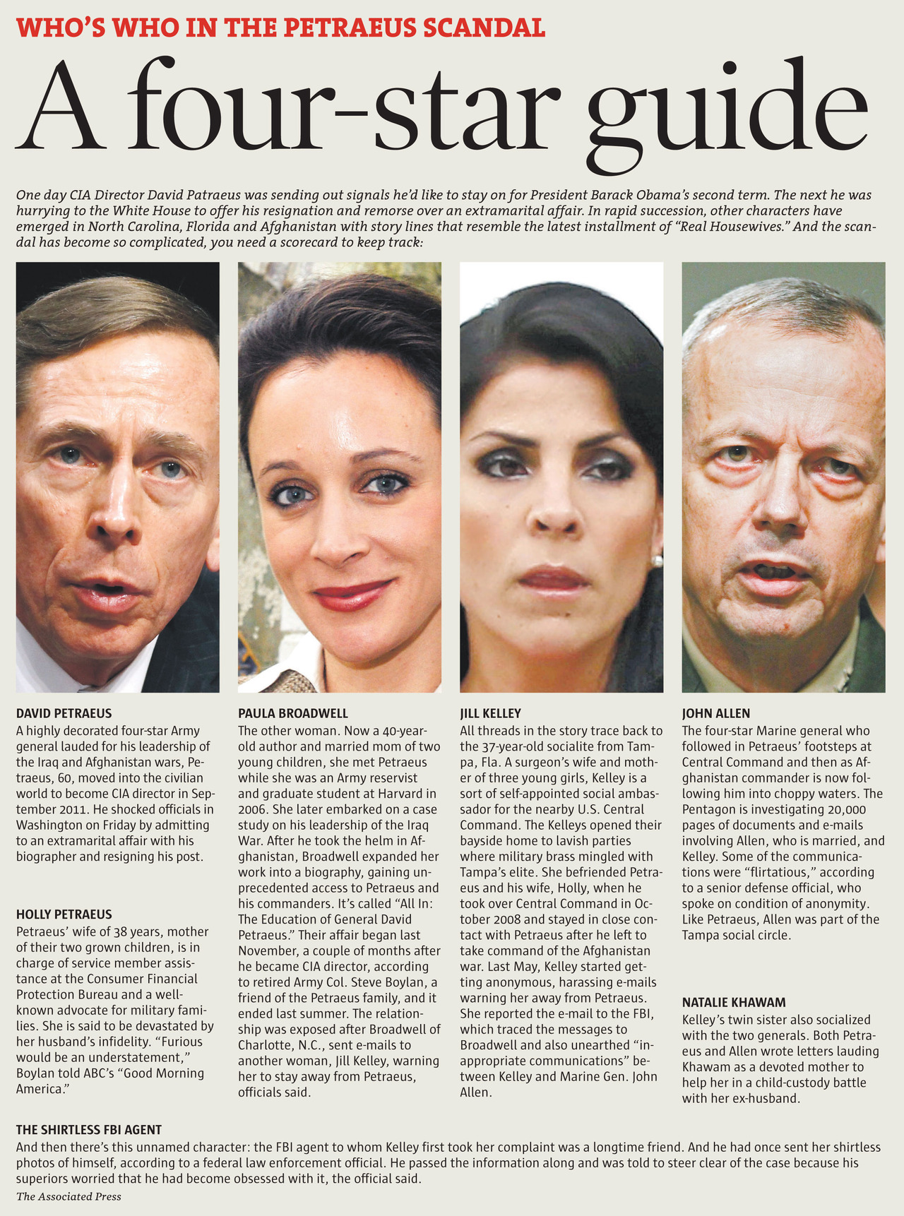 Who's who in the Petraeus scandal: A four-star guide