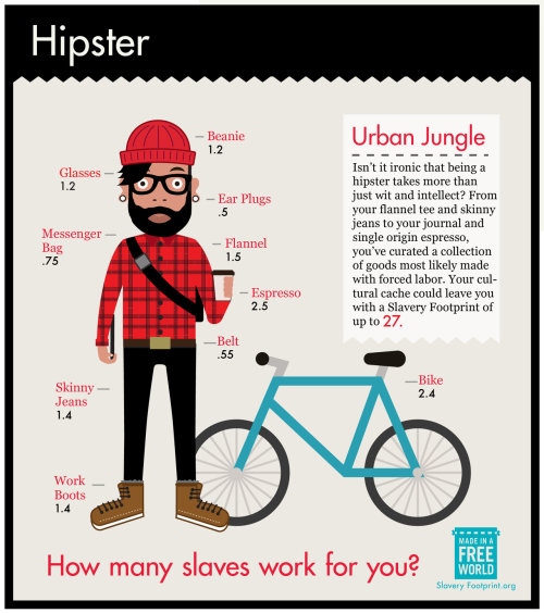 slaveryfootprint:  Isn't it ironic that being a hipster takes more than just wit and intellect? From your flannel tee and skinny jeans to your journal and single origin espresso, you've curated a collection of goods most likely made with forced labor. Discover how many slaves work for you at www.slaveryfootprint.org.