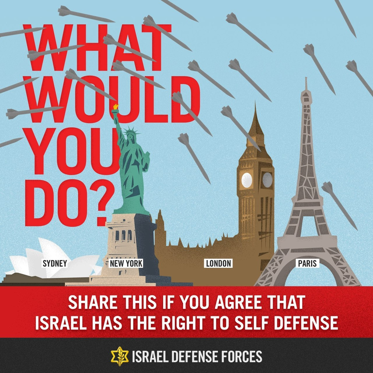 Minutes ago, a rocket alarm sounded in Tel Aviv. What would you do if rockets were striking your cities?