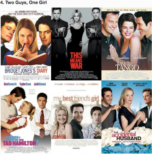 The 5 Types of Romantic Comedy Movie Posters [Click to view all] Two Guys, One Girl, No Cup.