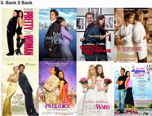 The 5 Types of Romantic Comedy Movie Posters [Click to view all] Kate Hudson sure gets around these romcoms.