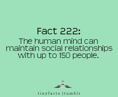 tinyfacts:  The human mind can maintain social relationships with up to 150 people