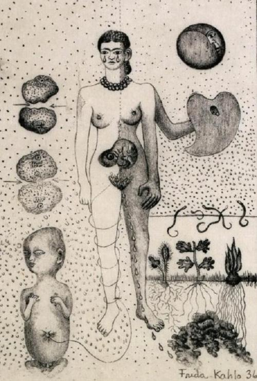 weirdoqueer:  Frida Kahlo - From her sketchbook, 1936