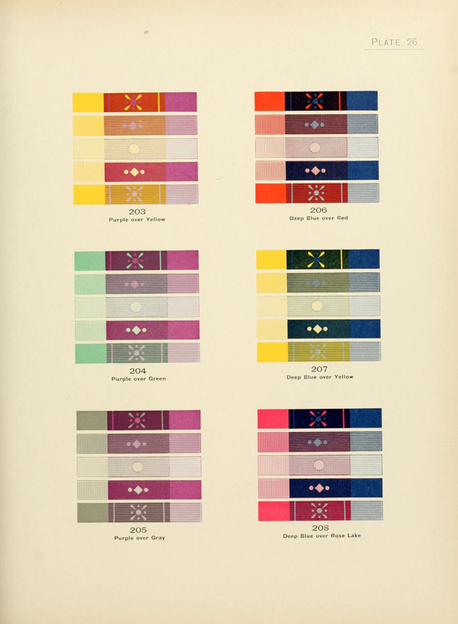heracliteanfire:  The Color Printer, A Treatise on the Use of Colors in Typographic Printing, by John Franklin Earhart, 1892. (via Letterology: The Color Printer in 1892)
