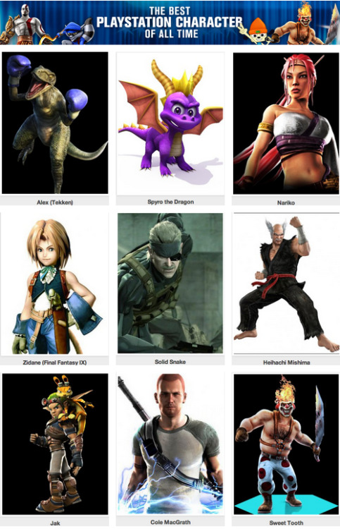 Vote on your favorite Playstation characters now! [Click to begin]